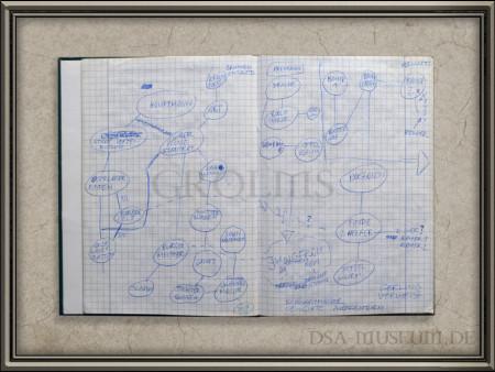 Planung einer Drakensang Queste aus einem Game Design Book von Boris Arendt