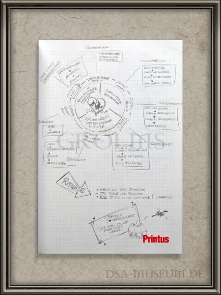 Kleine Architektur der Drakensang Geschichte aus dem Story Design Book von Fabian Rudzinski